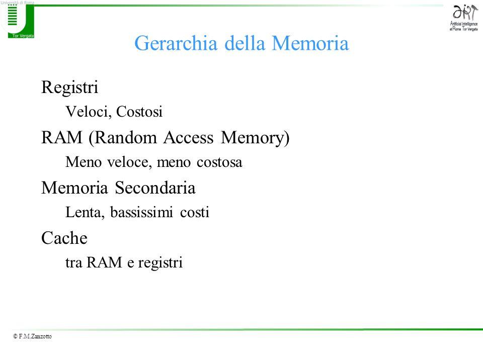 © F.M.Zanzotto Gerarchia della Memoria Registri Veloci, Costosi RAM (Random Access Memory) Meno veloce, meno costosa Memoria Secondaria Lenta, bassissimi costi Cache tra RAM e registri