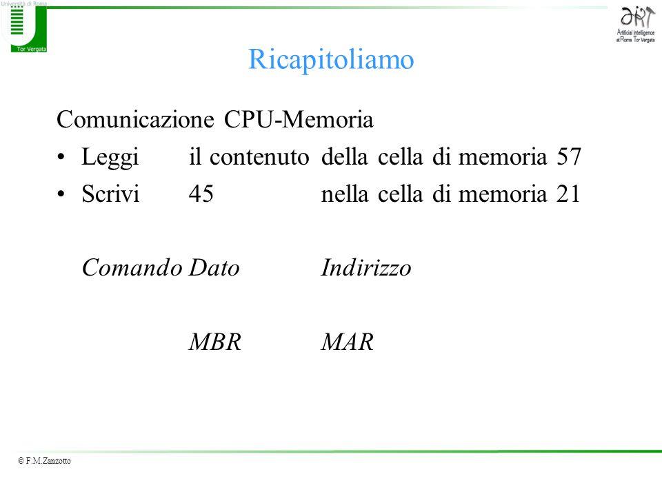 © F.M.Zanzotto Ricapitoliamo Comunicazione CPU-Memoria Leggi il contenuto della cella di memoria 57 Scrivi 45nella cella di memoria 21 ComandoDatoIndi