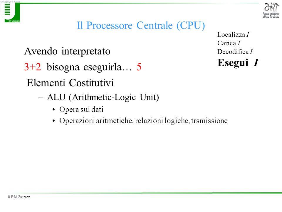 © F.M.Zanzotto Il Processore Centrale (CPU) Avendo interpretato 3+2 bisogna eseguirla… 5 Elementi Costitutivi –ALU (Arithmetic-Logic Unit) Opera sui d