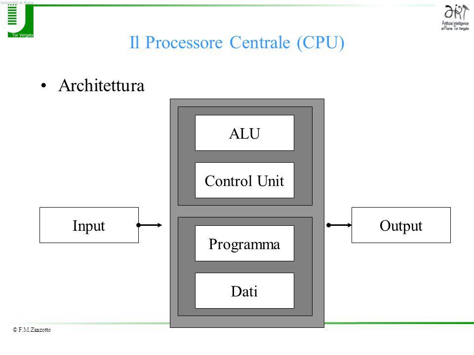 © F.M.Zanzotto Il Processore Centrale (CPU) Architettura ALU Control Unit OutputInput Programma Dati