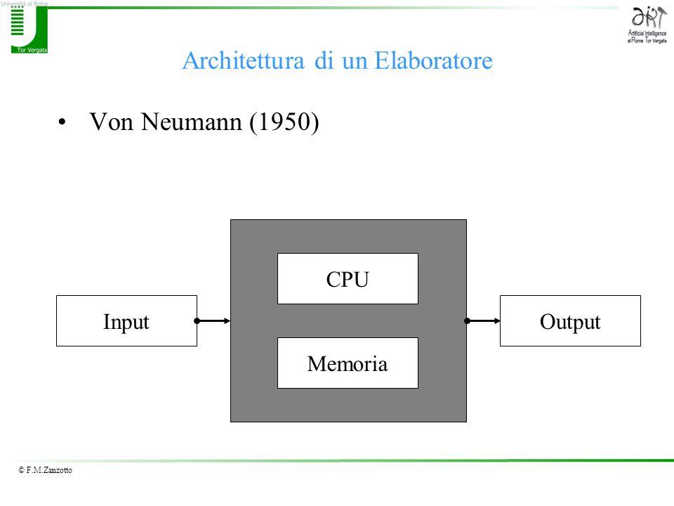 © F.M.Zanzotto Architettura di un Elaboratore Von Neumann (1950) CPU Memoria OutputInput