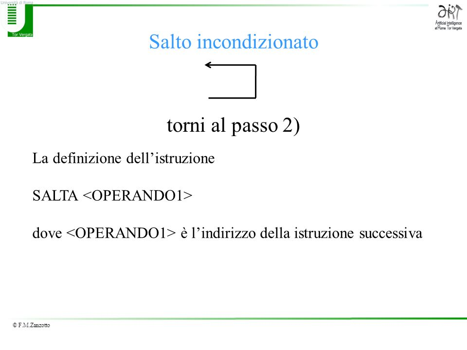 © F.M.Zanzotto Salto incondizionato torni al passo 2) La definizione dellistruzione SALTA dove è lindirizzo della istruzione successiva
