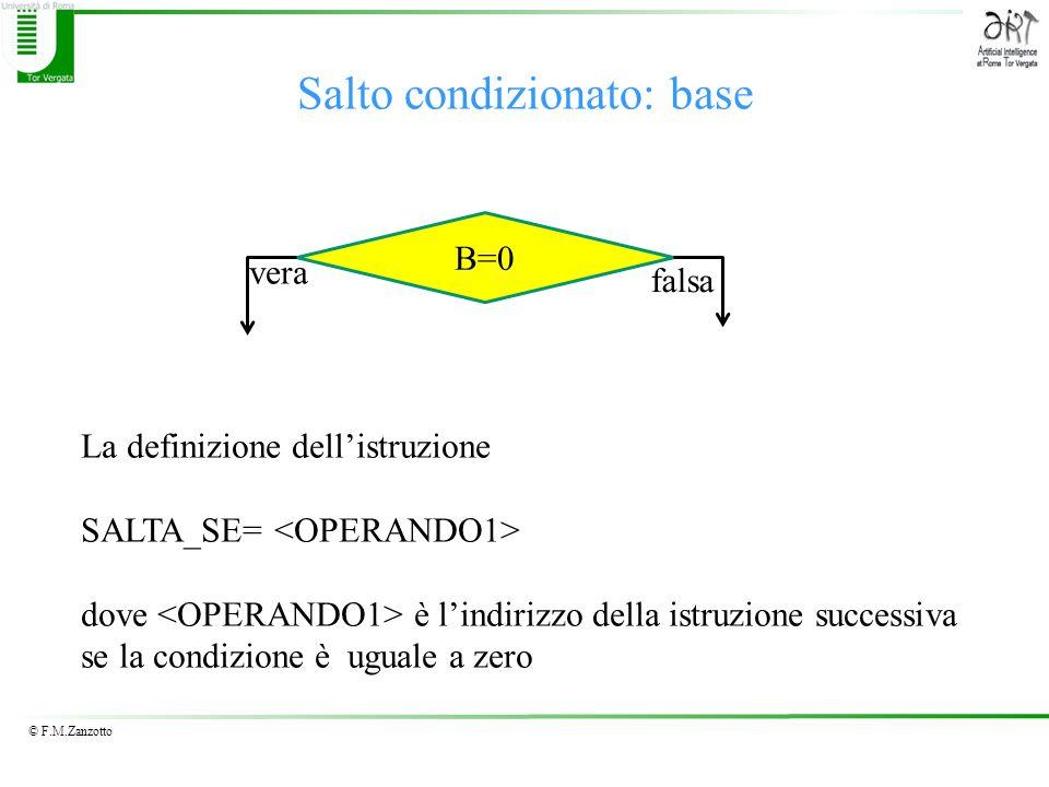 © F.M.Zanzotto Salto condizionato: base B=0 vera falsa La definizione dellistruzione SALTA_SE= dove è lindirizzo della istruzione successiva se la condizione è uguale a zero