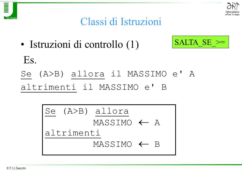 © F.M.Zanzotto Classi di Istruzioni Istruzioni di controllo (1) Es. Se (A>B) allora il MASSIMO e' A altrimenti il MASSIMO e' B Se (A>B) allora MASSIMO