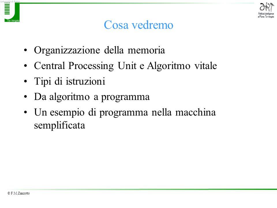 © F.M.Zanzotto Cosa vedremo Organizzazione della memoria Central Processing Unit e Algoritmo vitale Tipi di istruzioni Da algoritmo a programma Un esempio di programma nella macchina semplificata