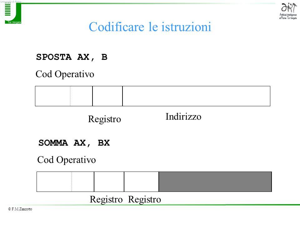 © F.M.Zanzotto Codificare le istruzioni Cod Operativo Registro Indirizzo Cod Operativo Registro SPOSTA AX, B SOMMA AX, BX