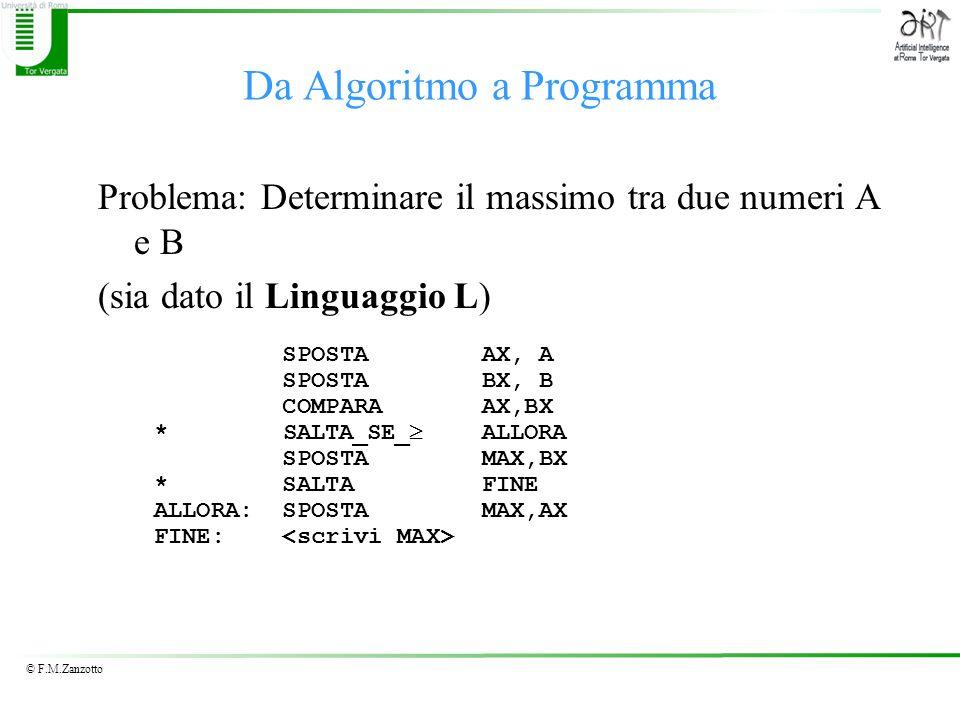 © F.M.Zanzotto Da Algoritmo a Programma Problema: Determinare il massimo tra due numeri A e B (sia dato il Linguaggio L) SPOSTA AX, A SPOSTA BX, B COMPARA AX,BX * SALTA_SE_ ALLORA SPOSTA MAX,BX * SALTA FINE ALLORA: SPOSTAMAX,AX FINE: