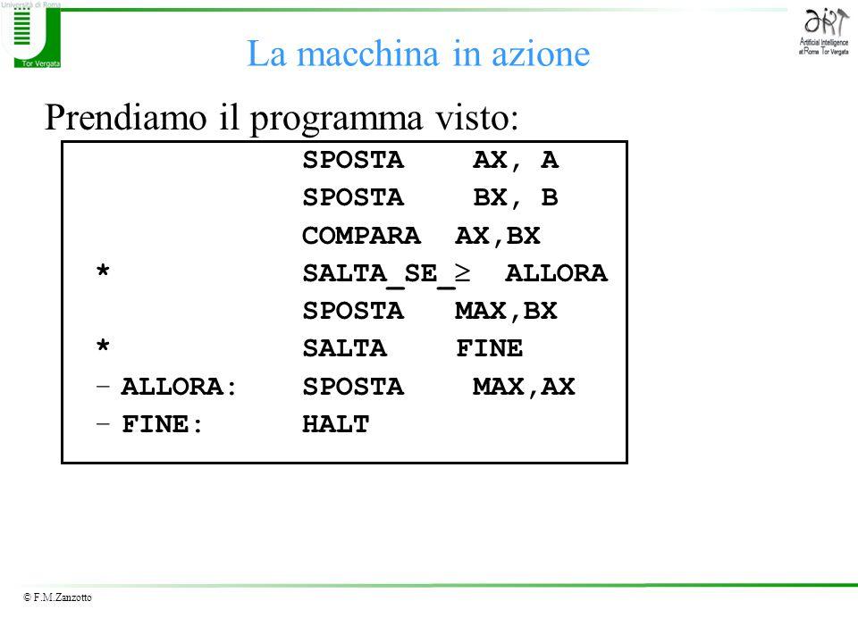 © F.M.Zanzotto La macchina in azione Prendiamo il programma visto: SPOSTA AX, A SPOSTA BX, B COMPARA AX,BX * SALTA_SE_ ALLORA SPOSTA MAX,BX * SALTA FINE –ALLORA: SPOSTAMAX,AX –FINE: HALT