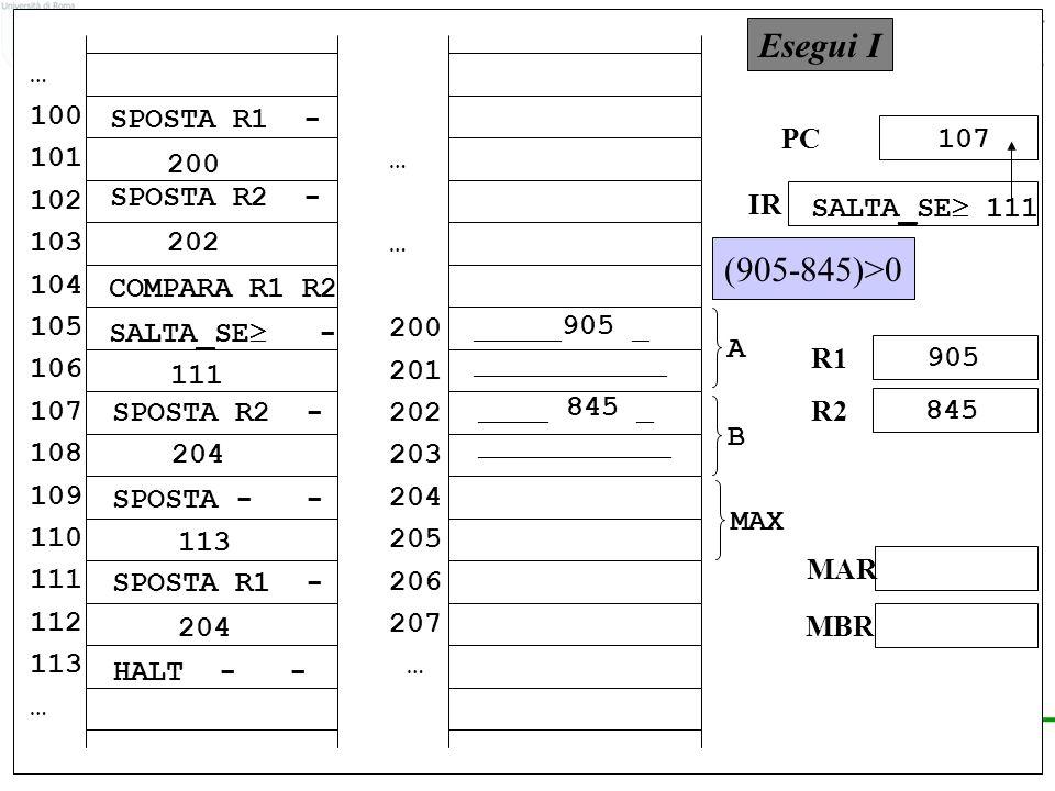 © F.M.Zanzotto MAR MBR R2 R1 PC IR … 100 101 102 103 104 105 106 107 108 109 110 111 112 113 … 200 201 202 203 204 205 206 207 … A B MAX (905-845)>0 S