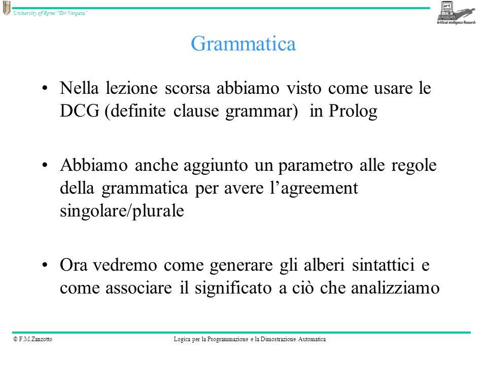 © F.M.ZanzottoLogica per la Programmazione e la Dimostrazione Automatica University of Rome Tor Vergata Nella lezione scorsa abbiamo visto come usare