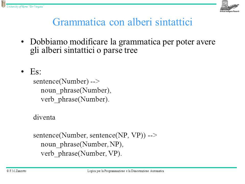 © F.M.ZanzottoLogica per la Programmazione e la Dimostrazione Automatica University of Rome Tor Vergata Dobbiamo modificare la grammatica per poter av