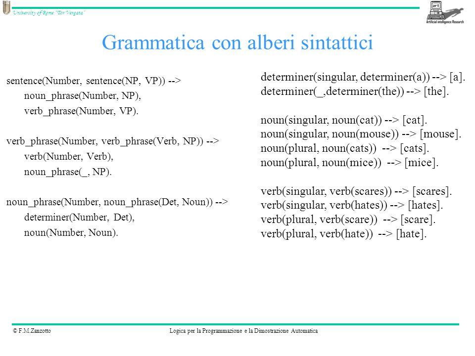 © F.M.ZanzottoLogica per la Programmazione e la Dimostrazione Automatica University of Rome Tor Vergata sentence(Number, sentence(NP, VP)) --> noun_ph