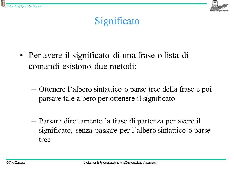 © F.M.ZanzottoLogica per la Programmazione e la Dimostrazione Automatica University of Rome Tor Vergata Per avere il significato di una frase o lista