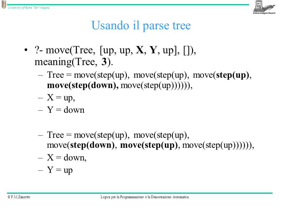 © F.M.ZanzottoLogica per la Programmazione e la Dimostrazione Automatica University of Rome Tor Vergata ?- move(Tree, [up, up, X, Y, up], []), meaning