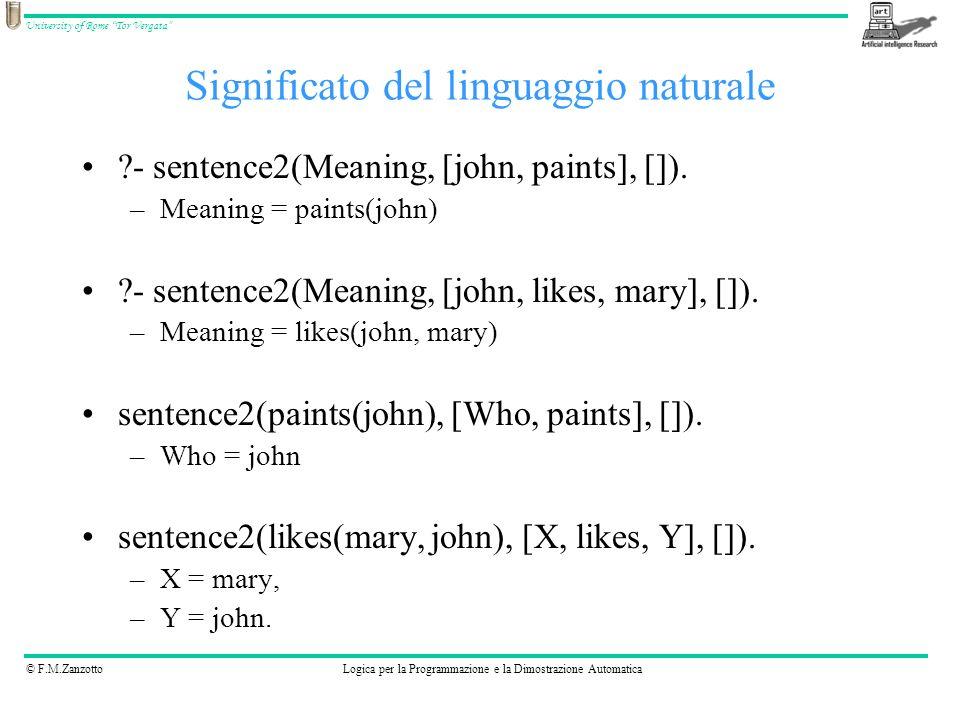 © F.M.ZanzottoLogica per la Programmazione e la Dimostrazione Automatica University of Rome Tor Vergata ?- sentence2(Meaning, [john, paints], []). –Me