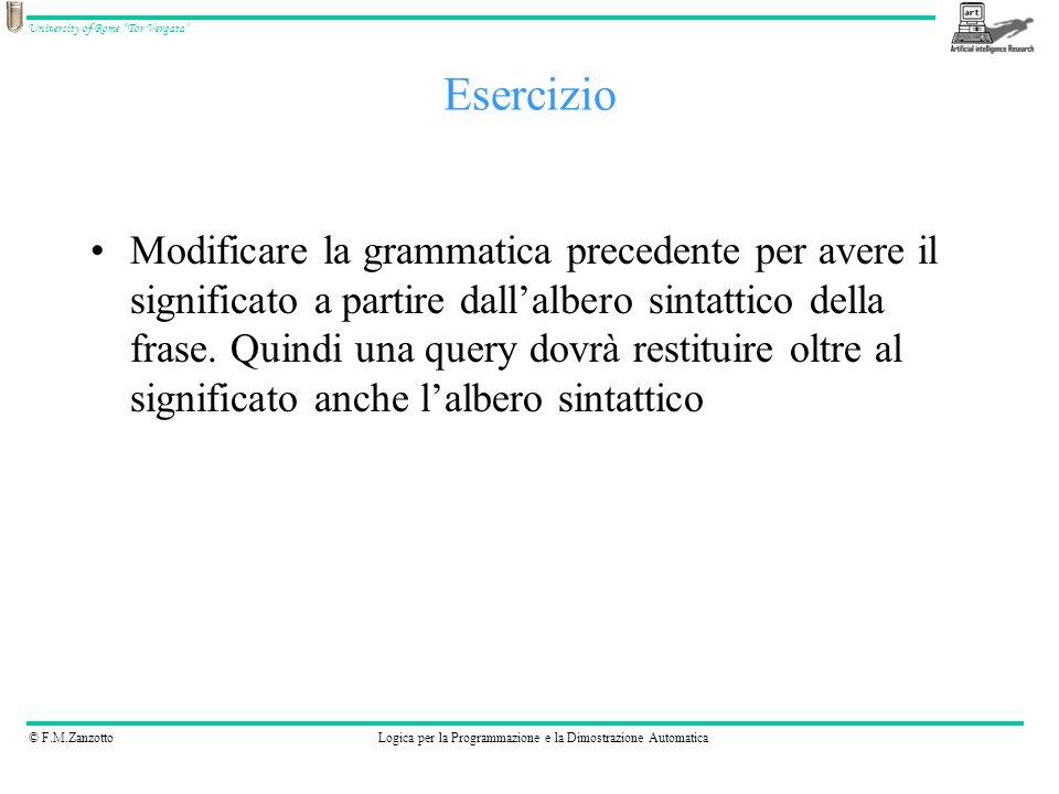 © F.M.ZanzottoLogica per la Programmazione e la Dimostrazione Automatica University of Rome Tor Vergata Modificare la grammatica precedente per avere