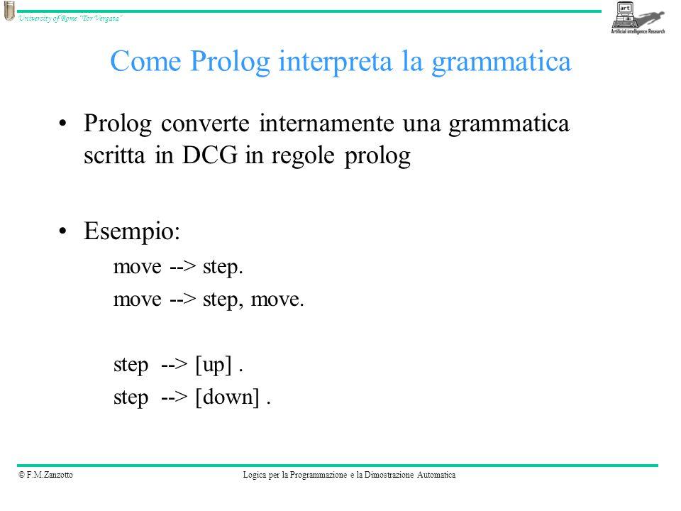 © F.M.ZanzottoLogica per la Programmazione e la Dimostrazione Automatica University of Rome Tor Vergata Modificare la grammatica precedente per avere il significato a partire dallalbero sintattico della frase.