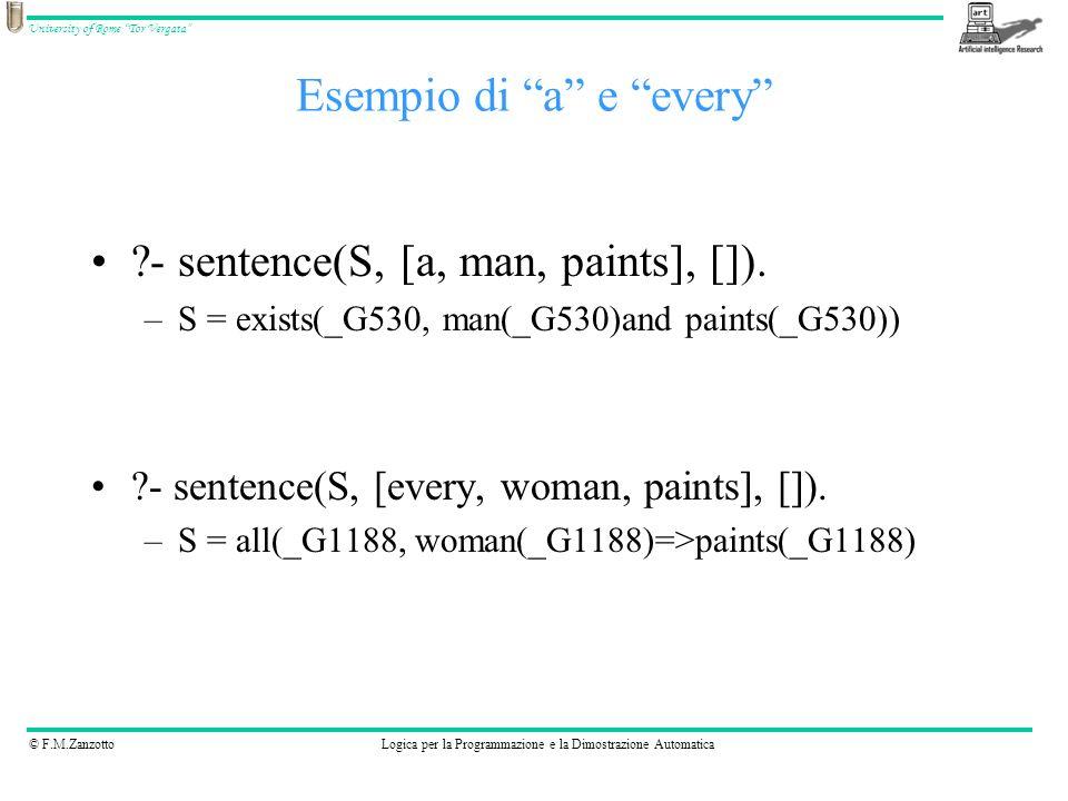 © F.M.ZanzottoLogica per la Programmazione e la Dimostrazione Automatica University of Rome Tor Vergata ?- sentence(S, [a, man, paints], []). –S = exi