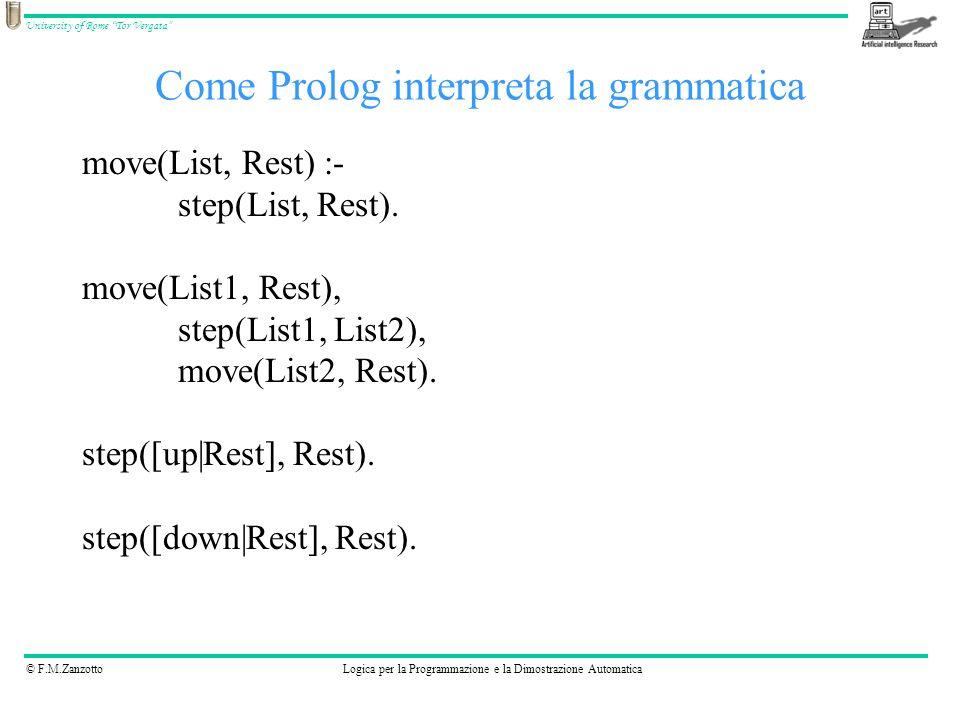 © F.M.ZanzottoLogica per la Programmazione e la Dimostrazione Automatica University of Rome Tor Vergata ?- s([a,a,b,b], []).
