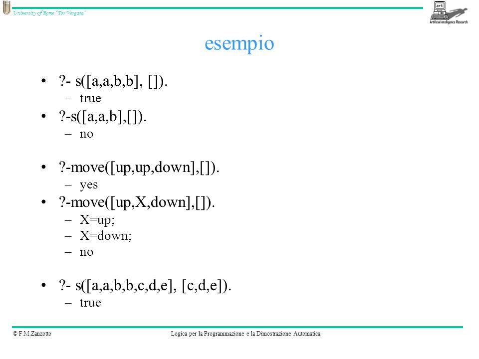 © F.M.ZanzottoLogica per la Programmazione e la Dimostrazione Automatica University of Rome Tor Vergata ?- s([a,a,b,b], []). –true ?-s([a,a,b],[]). –n