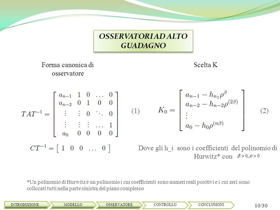OSSERVATORI AD ALTO GUADAGNO INTRODUZIONE 10/30 MODELLOOSSERVATORECONTROLLOCONCLUSIONI Forma canonica di osservatore Scelta K Dove gli h_i sono i coef