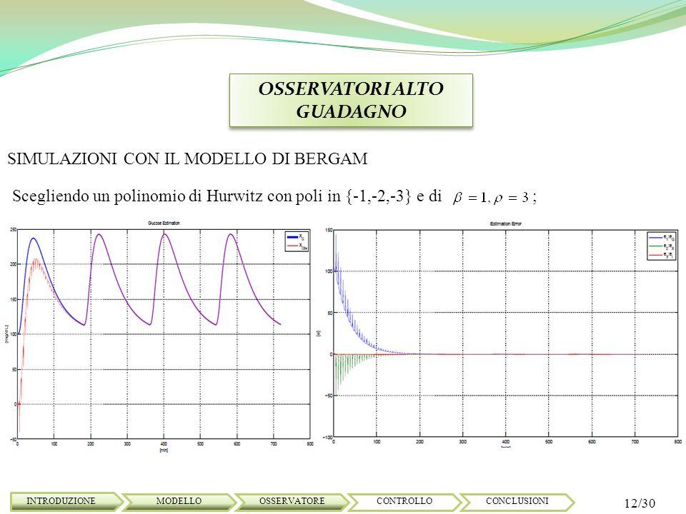 OSSERVATORI ALTO GUADAGNO INTRODUZIONE 12/30 MODELLOOSSERVATORECONTROLLOCONCLUSIONI Scegliendo un polinomio di Hurwitz con poli in {-1,-2,-3} e di ; S