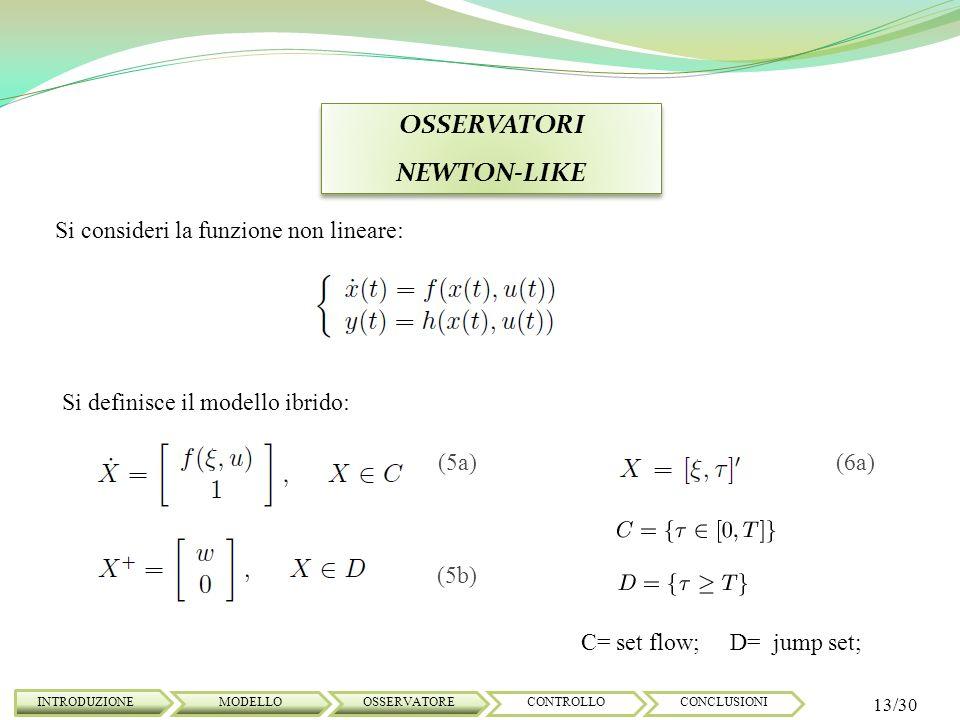 OSSERVATORI NEWTON-LIKE OSSERVATORI NEWTON-LIKE INTRODUZIONE 13/30 MODELLOOSSERVATORECONTROLLOCONCLUSIONI Si consideri la funzione non lineare: Si def