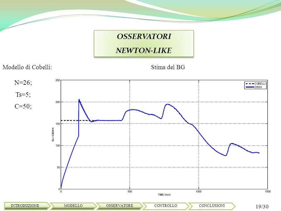 OSSERVATORI NEWTON-LIKE OSSERVATORI NEWTON-LIKE INTRODUZIONE 19/30 MODELLOOSSERVATORECONTROLLOCONCLUSIONI Modello di Cobelli: N=26; Ts=5; C=50; Stima