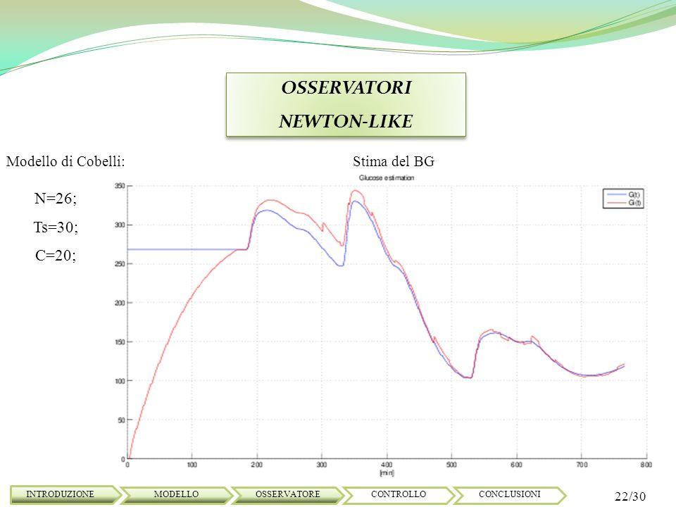 OSSERVATORI NEWTON-LIKE OSSERVATORI NEWTON-LIKE INTRODUZIONE 22/30 MODELLOOSSERVATORECONTROLLOCONCLUSIONI Modello di Cobelli: N=26; Ts=30; C=20; Stima