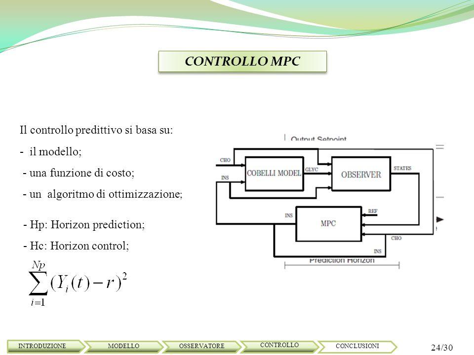 CONTROLLO MPC INTRODUZIONE 24/30 MODELLOOSSERVATORE CONTROLLO CONCLUSIONI Il controllo predittivo si basa su: - il modello; - una funzione di costo; -