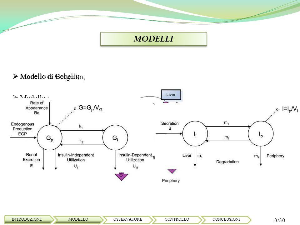 MODELLO DI BERGMAN INTRODUZIONE 4/30 MODELLOOSSERVATORECONTROLLOCONCLUSIONI where : G(t) = Concetrazione di glucosio nel sangue [ mg/dL ]; X(t) = Insulina attiva [ 1/min ]; I (t) = Concentrazione di insulina nel sangue [ mU/L ]; D(t)= Ingresso [ mg/dL/min ]; U(t)= Insulina Esogena [ mU/min ] E composto da un equazione cinetica per ogni compartiento