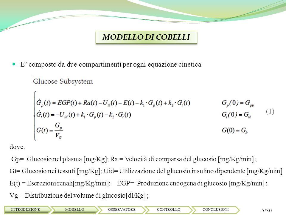 MODELLO DI COBELLI INTRODUZIONE 6/30 MODELLOOSSERVATORECONTROLLOCONCLUSIONI dove: Il = Insulina nel fegato [ pmol/Kg ]; Ip = Insulina nel plasma [ pmol /Kg ]; R(t) = Funzione dellinsulina subcutanea; (2)