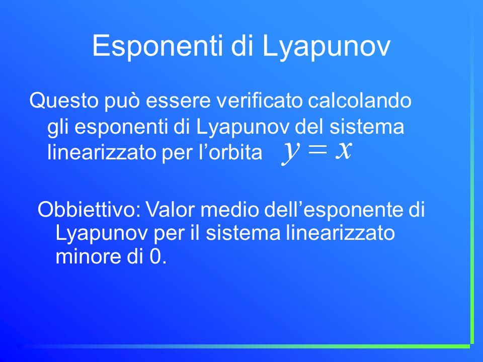 Esponenti di Lyapunov Questo può essere verificato calcolando gli esponenti di Lyapunov del sistema linearizzato per lorbita Obbiettivo: Valor medio d
