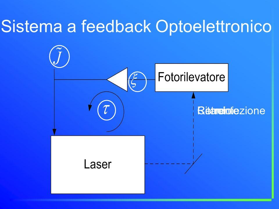 Sistema a feedback Optoelettronico CorrenteRitardoRetroiniezione