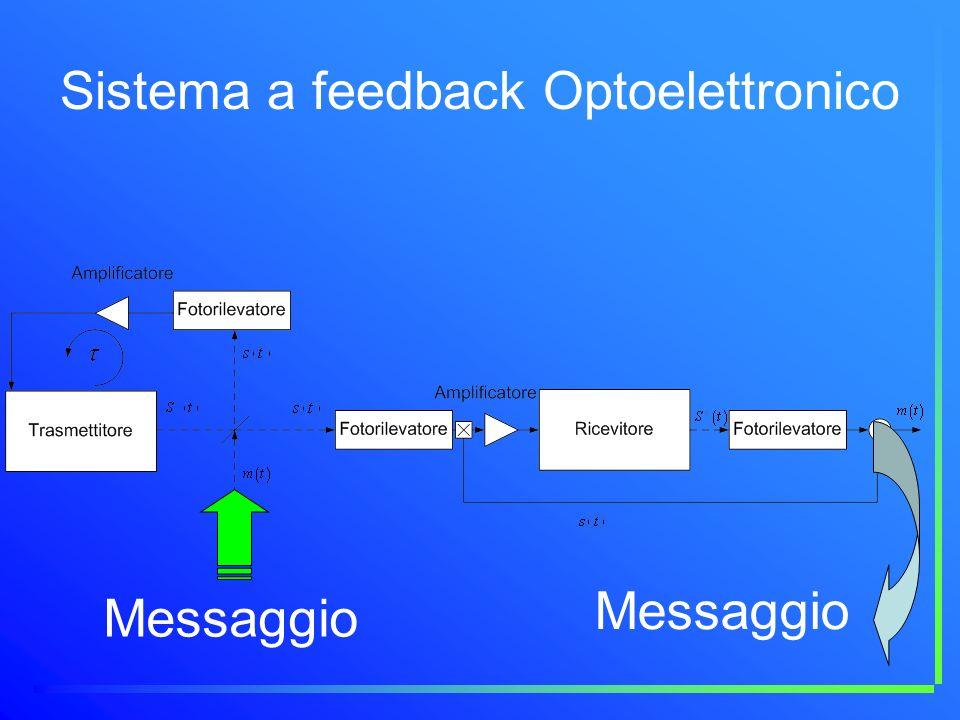 Sistema a feedback Optoelettronico Messaggio