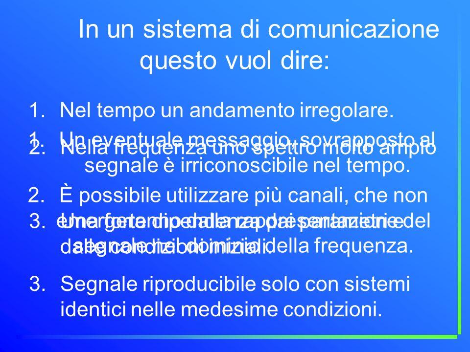 In un sistema di comunicazione questo vuol dire: 1.Nel tempo un andamento irregolare. 1.Un eventuale messaggio, sovrapposto al segnale è irriconoscibi