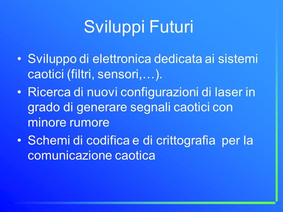 Sviluppi Futuri Sviluppo di elettronica dedicata ai sistemi caotici (filtri, sensori,…). Ricerca di nuovi configurazioni di laser in grado di generare