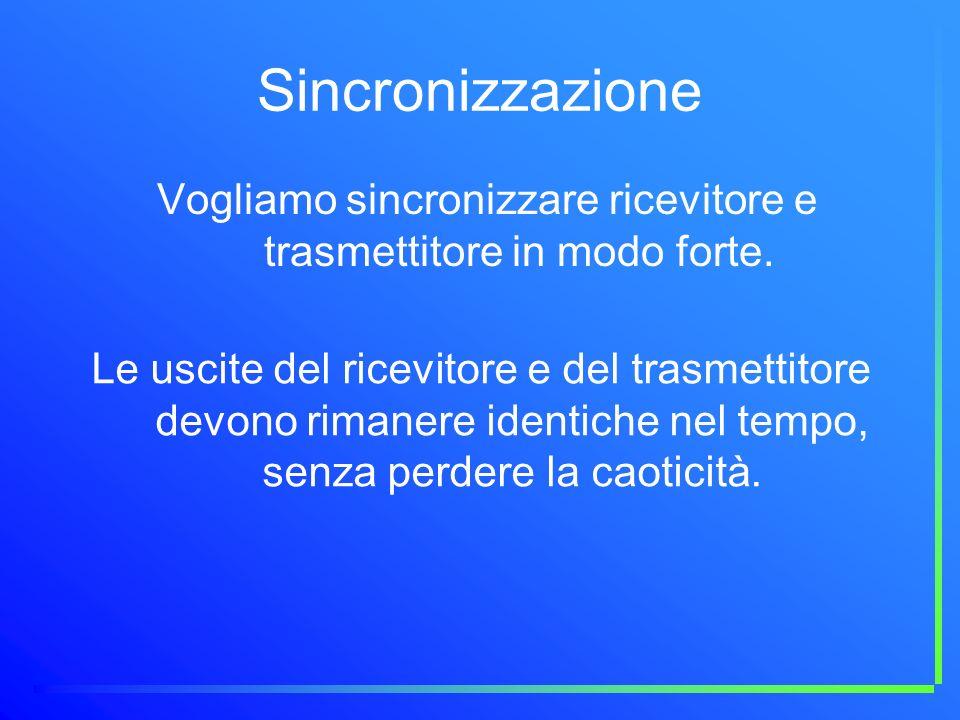 Sincronizzazione Vogliamo sincronizzare ricevitore e trasmettitore in modo forte. Le uscite del ricevitore e del trasmettitore devono rimanere identic