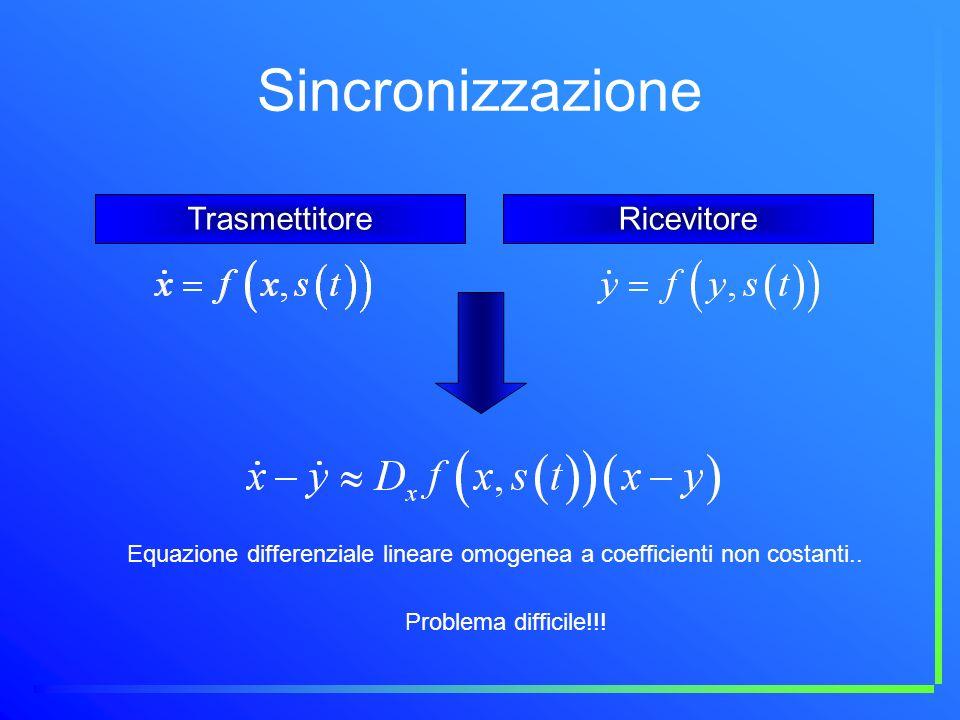 Sincronizzazione TrasmettitoreRicevitoreTrasmettitore Equazione differenziale lineare omogenea a coefficienti non costanti.. Problema difficile!!!