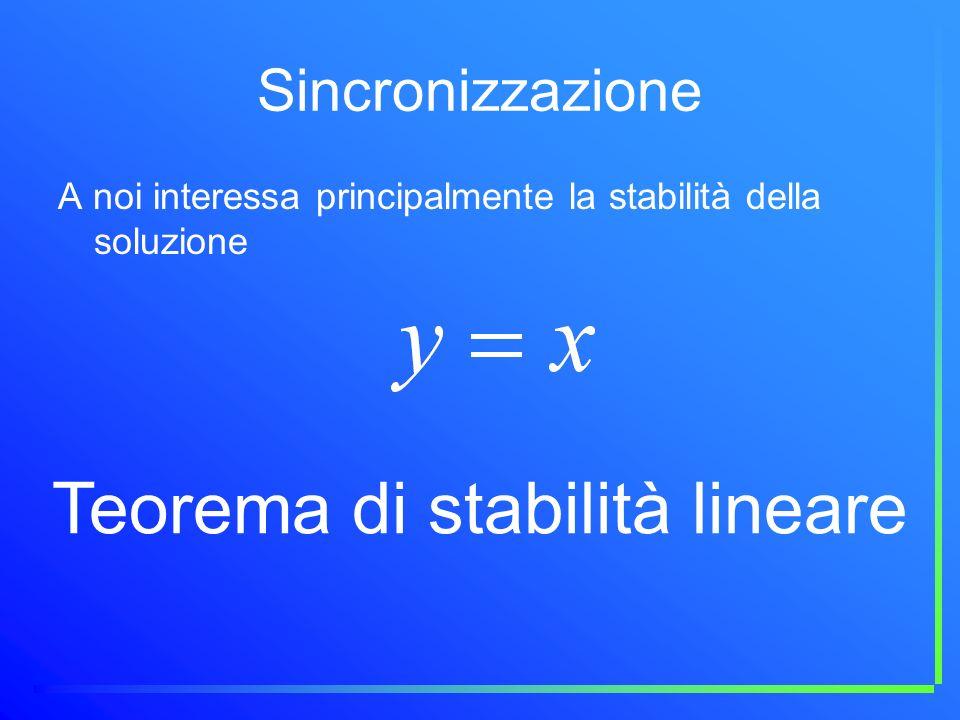 Sincronizzazione A noi interessa principalmente la stabilità della soluzione Teorema di stabilità lineare