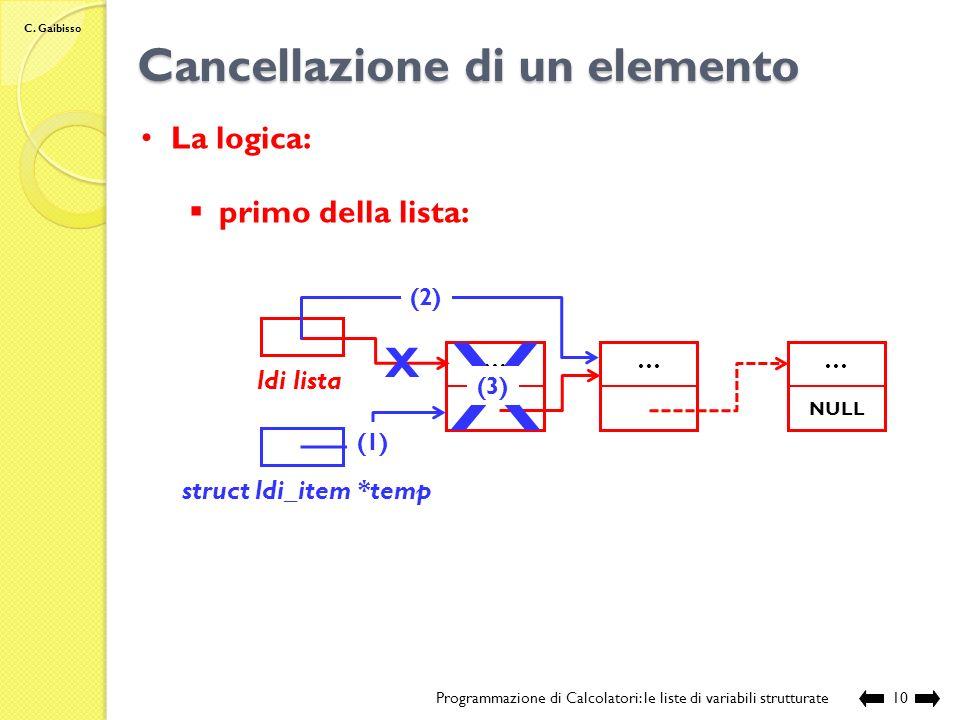 C. Gaibisso Inserimento di un elemento Programmazione di Calcolatori: le liste di variabili strutturate9 // Costanti simboliche per gli esiti di una o