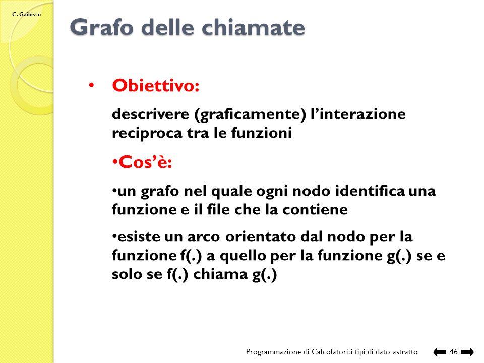 C. Gaibisso Gestione di una lista di interi: file ldi_msg.h Programmazione di Calcolatori: le liste di variabili strutturate45 // definizione delle co