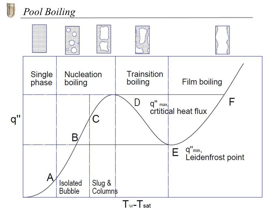 Una piastra dacciaio di dimensioni 0,5 m x 0,4 m si trova a 190°C quando viene immersa in acqua pressurizzata alla temperatura di ebollizione (p=8 bar, T s =170,4°C).