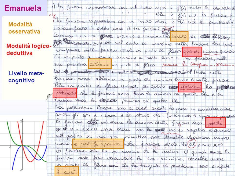16 Emanuela Modalità osservativa Modalità logico- deduttiva Livello meta- cognitivo