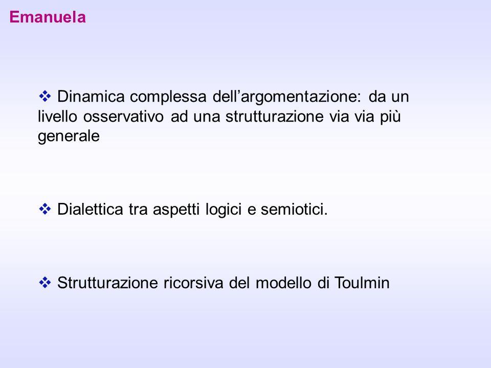 Dinamica complessa dellargomentazione: da un livello osservativo ad una strutturazione via via più generale Dialettica tra aspetti logici e semiotici.