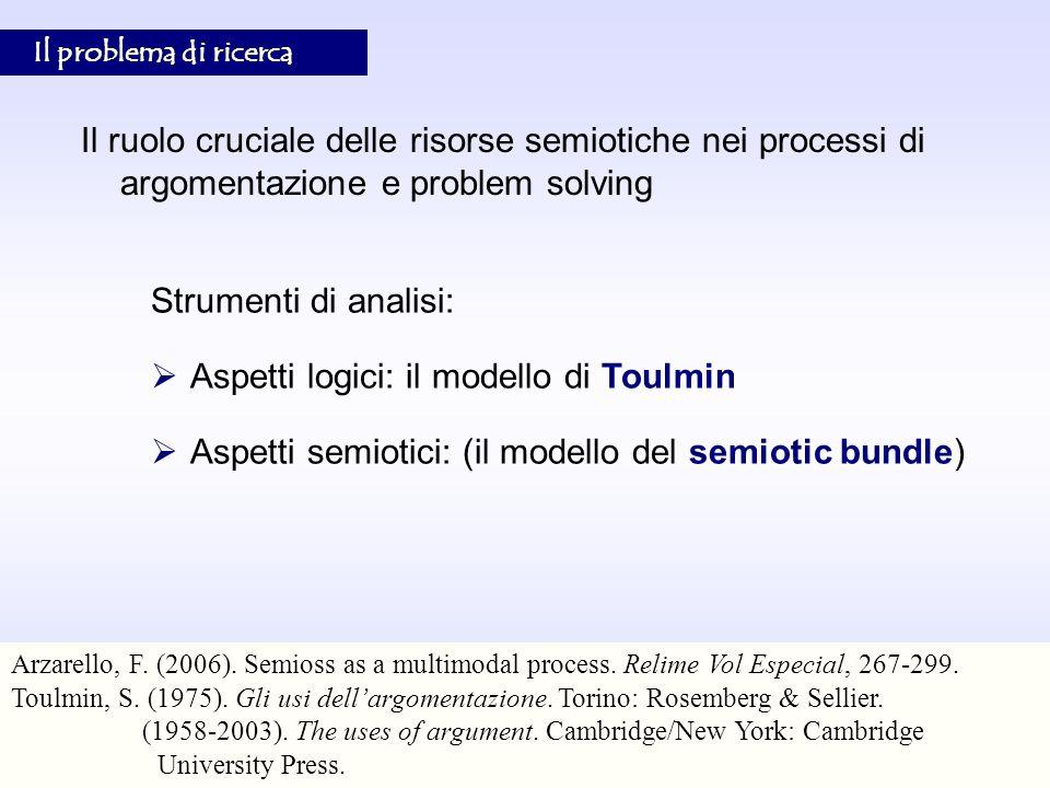 Il ruolo cruciale delle risorse semiotiche nei processi di argomentazione e problem solving Il problema di ricerca Strumenti di analisi: Aspetti logic