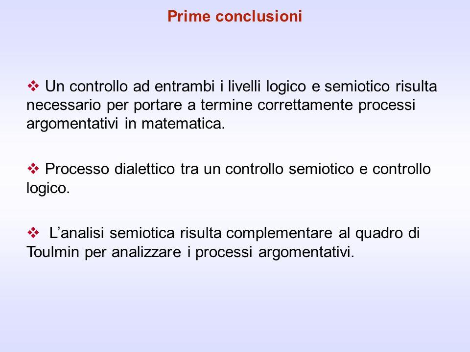 Prime conclusioni Un controllo ad entrambi i livelli logico e semiotico risulta necessario per portare a termine correttamente processi argomentativi
