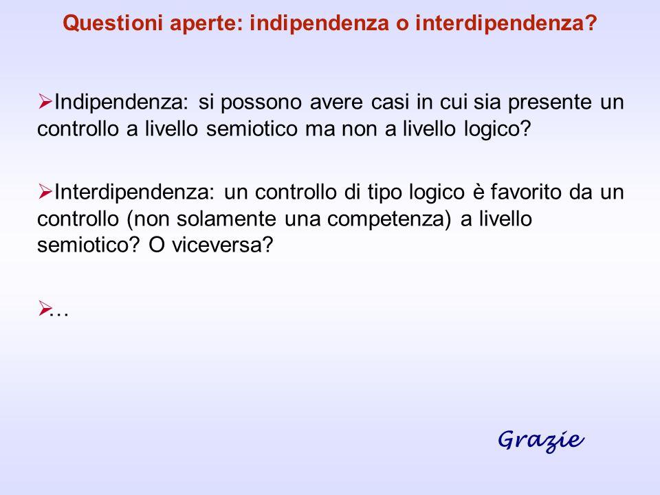 Questioni aperte: indipendenza o interdipendenza? Indipendenza: si possono avere casi in cui sia presente un controllo a livello semiotico ma non a li
