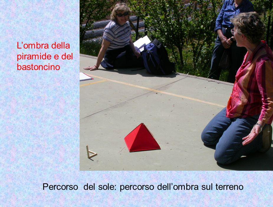 Lombra della piramide e del bastoncino Percorso del sole: percorso dellombra sul terreno