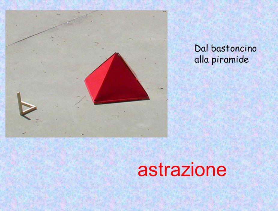Dal bastoncino alla piramide astrazione